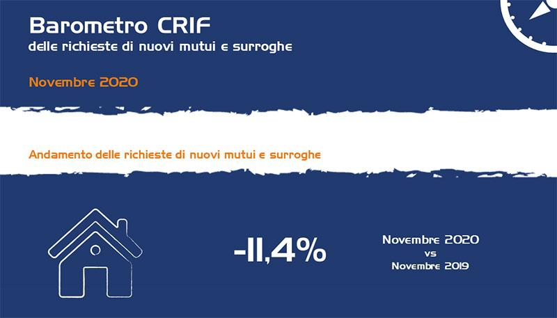 CRIF-barometro-mutui-novembre-2020