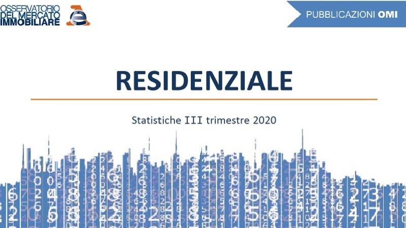 OMI Mercato residenziale Statistiche III trimestre 2020