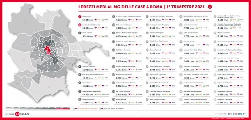 ROMA-Prezzi-delle-case-negli-annunci-casa.it