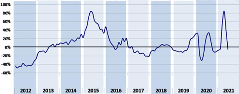 CRIF-andamento-mutui-giugno-2021